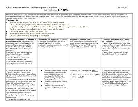 professional development plan template best photos of professional development template sles
