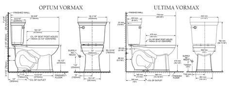 toilet dimensions interesting ideas dimensions of standard toilet home