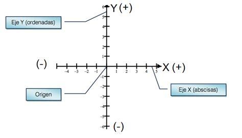 angulos en el plano cartesiano preparatoria abierta nuples sep el plano cartesiano