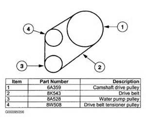 2002 Ford Taurus Serpentine Belt Serpentine Belt Diagram 2002 Ford Taurus 3 0 Solved Fixya