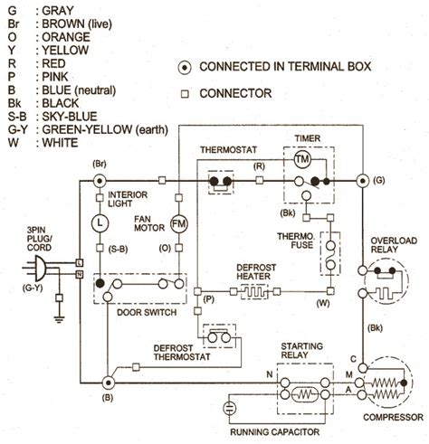 fridge wiring diagram manual wiring diagram schemes