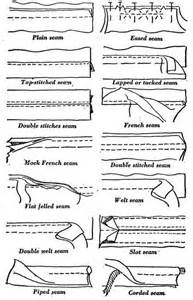 Upholstery For Beginners Sewing Seams And Seam Finishes 1