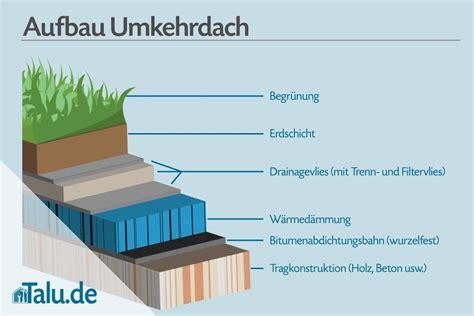 Aufbau Flachdach Betondecke by Dachneigung Pultdach Und Flachdach Factsheet Talu De