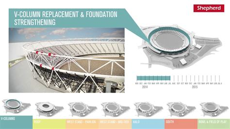 Home Design Story Weekly Update by London 2012 Transformation Olympic Stadium 4