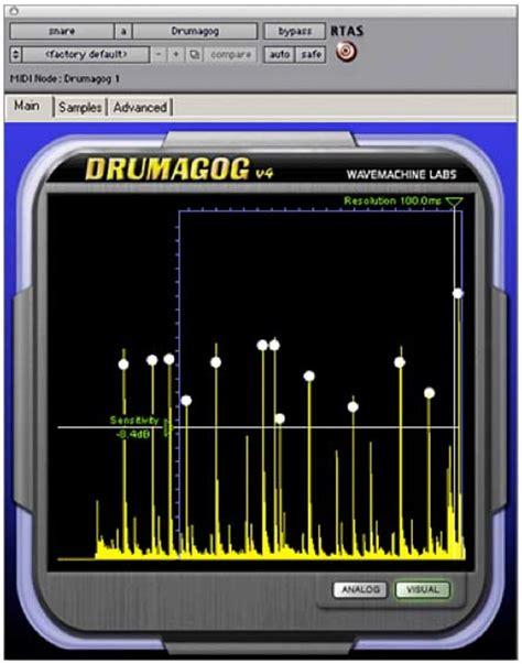 wavemachine labs drumagog platinum vst rtas v5 0 1 cracked