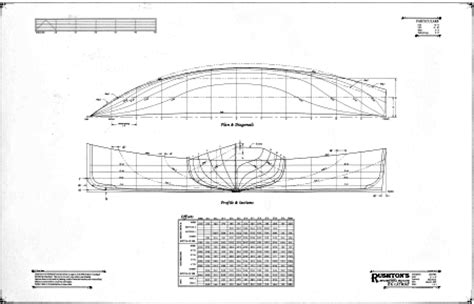 boat plans offsets cat boat plans building the rushton catboat tribute to