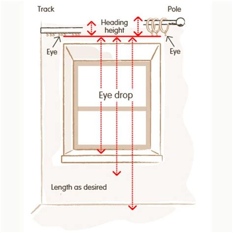 parts of curtains measuring curtain drop for pleated headings all except