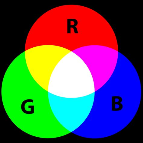 color terms you should stylenoted 7 color terms every designer should the paper