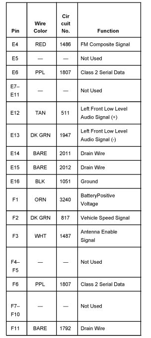 2004 buick rendezvous stereo wiring diagram wiring diagram for free 2004 buick rendezvous radio wiring wiring diagram