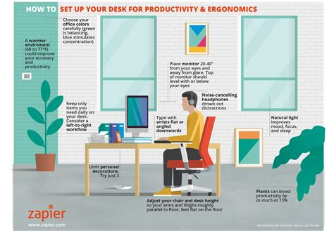 best desk setup for productivity productivity and ergonomics the best way to organize your