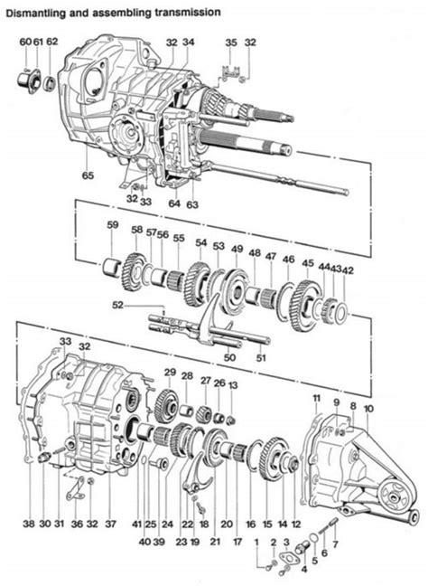 vw beetle gearbox diagram 1969 volkswagen beetle fuse box imageresizertool