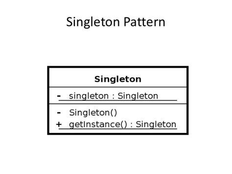singleton pattern web api j2ee patterns
