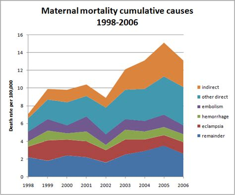 mortality rate c section what consumer reports does not want you to know about c