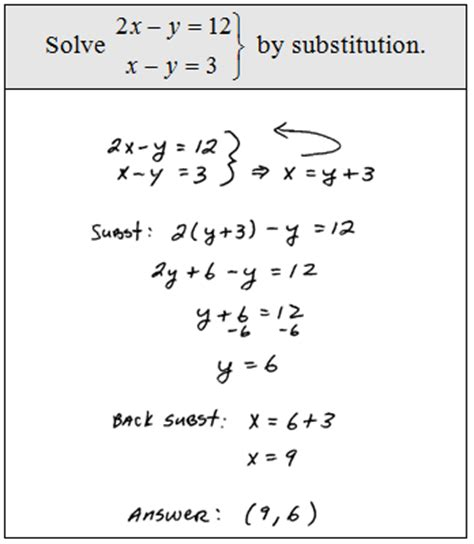 Solving Linear Systems By Substitution Worksheet by Openalgebra Solving Linear Systems By Substitution