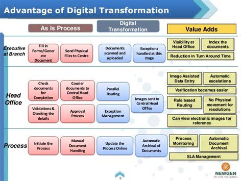 Digital Transformation Presentation Digital Transformation Plan Template
