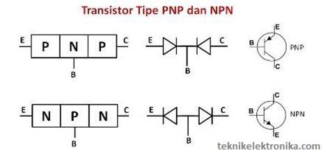 cara mengetahui kaki transistor pnp dan npn bagaimana cara menentukan transistor pnp dan npn 28 images penggunaan transistor sebagai