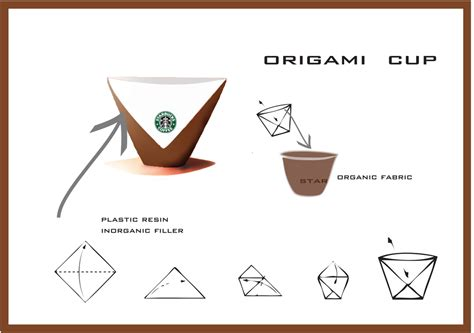 How To Make Paper Cup - origami paper cup drink sustainably betacup jovoto