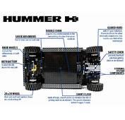 Hummer H3 Specs  Auto Car HD
