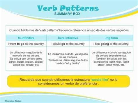 verb pattern là gì gram 225 tica ingl 233 s patrones verbales youtube