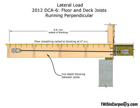 dear glenn one builder s headache with deck ledger codes