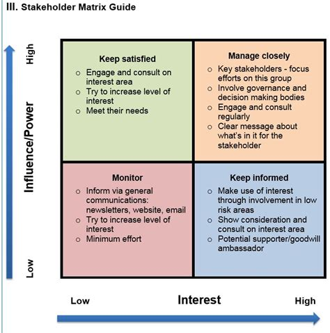communication matrix template communications of wisconsin extension ceoel