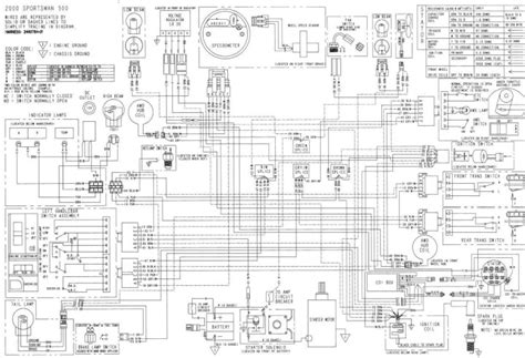 polaris scrambler 90 carb diagram newmotorjdi co