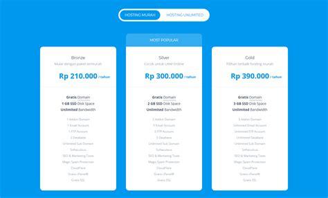 web hosting murah gratis domain selamanya idtechdev
