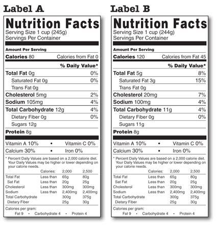 Food Label Worksheet by Integration Joshua Thompson Edtech Learning Log