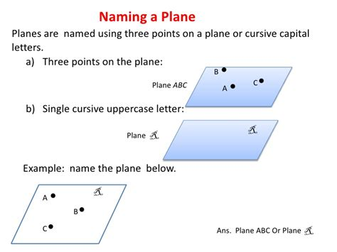 name the line and plane shown in the diagram geometry points lines planes