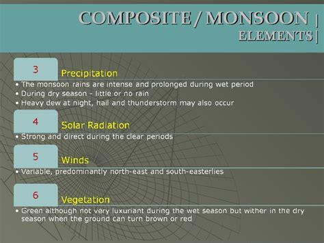 design criteria for composite climate classification of climate