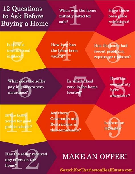 questions to ask a realtor before buying a house 12 questions to ask before buying a home