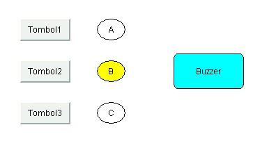 Bel Kuis program bel kuis dengan codesys belajar teknik elektro