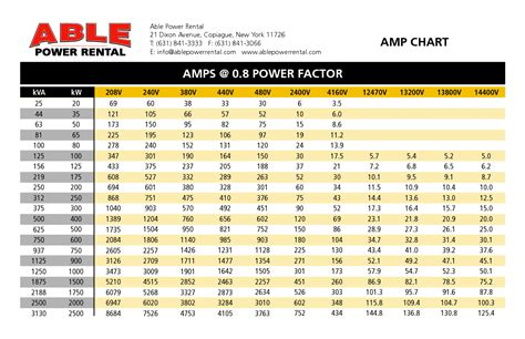 motor kw chart 10 best images of kva to erage chart kva to s