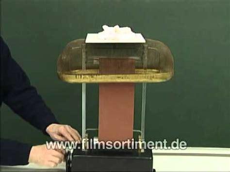 Elektrostatisches Lackieren Physik by Demonstration Zur Statischen Aufladung Doovi