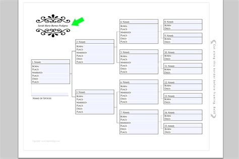 Free Pedigree Charts {Type, Print and Frame in 30 min ...