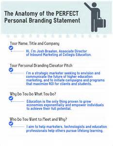 Resume Mission Statement Examples by The Anatomy Of A Personal Branding Statement Infographic
