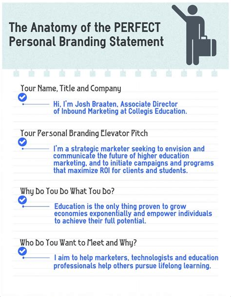 personal brand statement template the anatomy of a personal branding statement infographic
