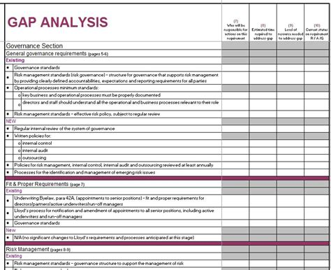 requirements gap analysis template requirements gap analysis template ideas resume