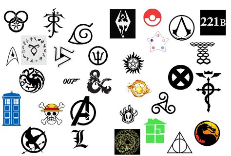 film symbols quiz click the fandom symbol quiz by loren229