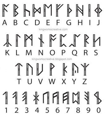 the viking runes a ancient alphabet for communication resultado de imagen para viking tattoo inspiration