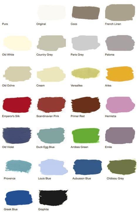 exceptional sloan chalk paint 5 sloan chalk paint color chart newsonair org
