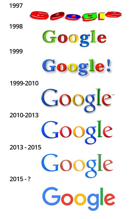 google theme today meaning google revs their logo and changes iconic font