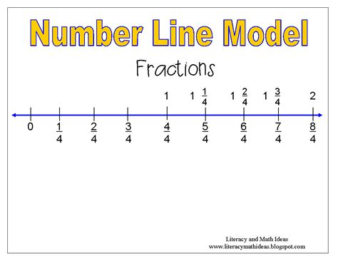 fractions and mixed numbers on a number line worksheets