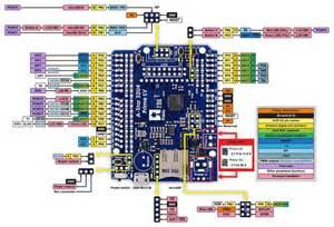 Arduino uno r3 pinout pololu 5 2 a star 32u4 prime pinout and