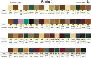 Upholstery Protector Spray Leather Dye Color Chart For Furniture