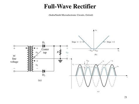 diode rectifier circuits ppt ppt lecture 2 semiconductor diodes powerpoint presentation id 635881