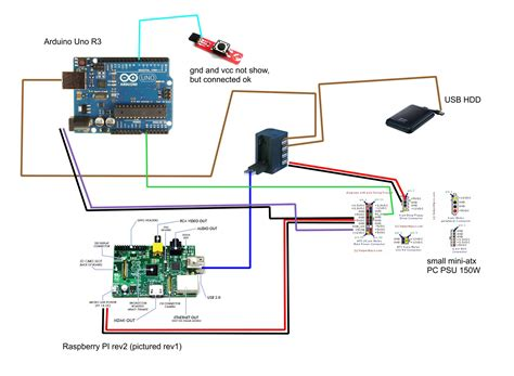 how to connect a power supply how to connect together raspberry arduino