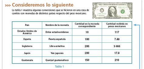 dolar en guatemala cambio dolar quetzal la economia de hoy matem 225 ticas libro para el maestro telesecundaria primer