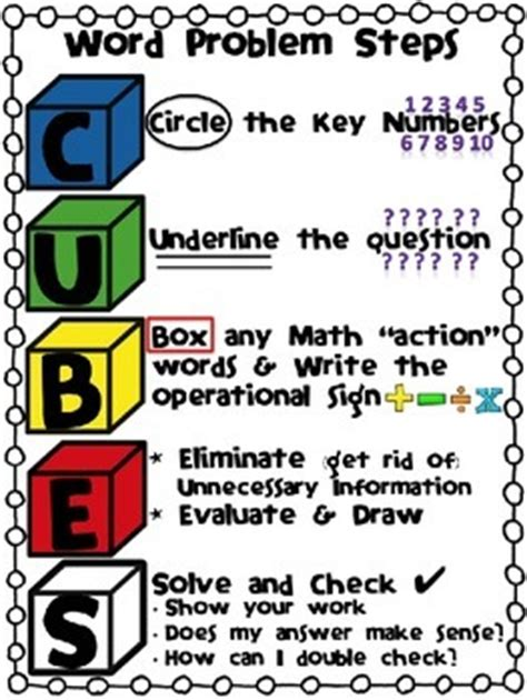cool math scenarios and strategies books cubes math word problem strategy poster by hop n dots