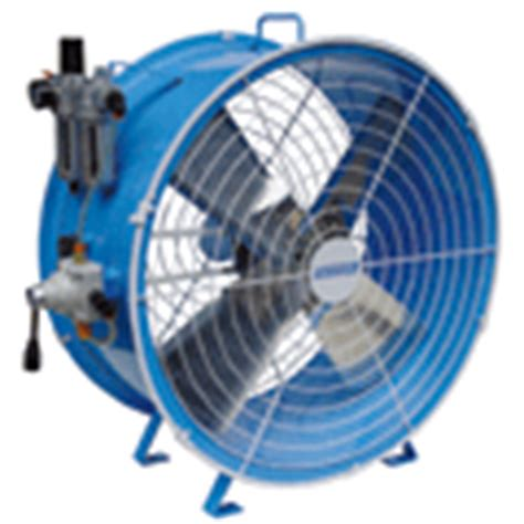 Baling Axial Fan 24 Inch Aluminium air motor technology motors gearboxes power transmission